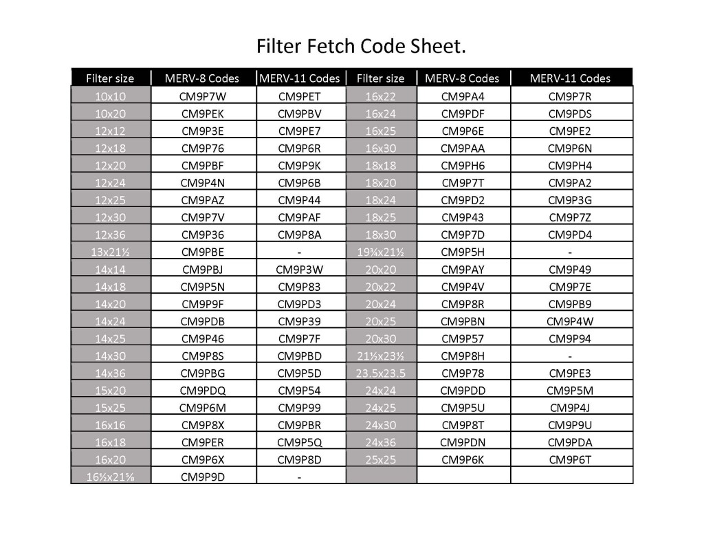 FilterFetch Codesheet